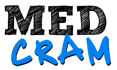 MedCram Logo Text Only
